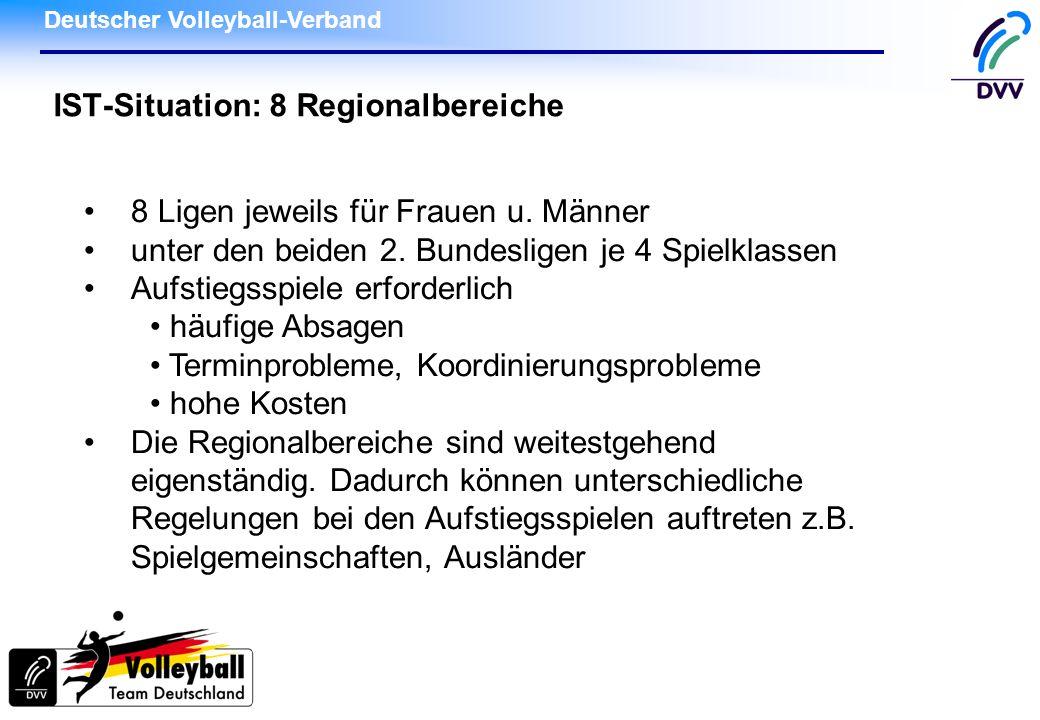 Deutscher Volleyball-Verband IST-Situation: 8 Regionalbereiche 8 Ligen jeweils für Frauen u. Männer unter den beiden 2. Bundesligen je 4 Spielklassen