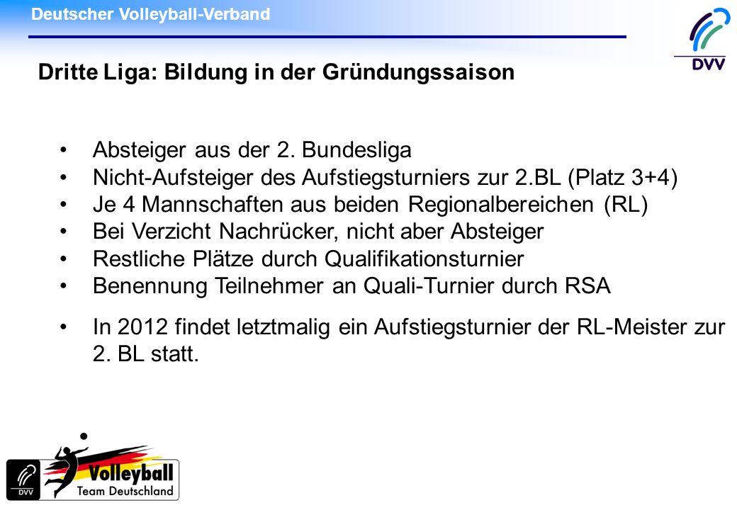Deutscher Volleyball-Verband Dritte Liga: Bildung in der Gründungssaison Absteiger aus der 2. Bundesliga Nicht-Aufsteiger des Aufstiegsturniers zur 2.