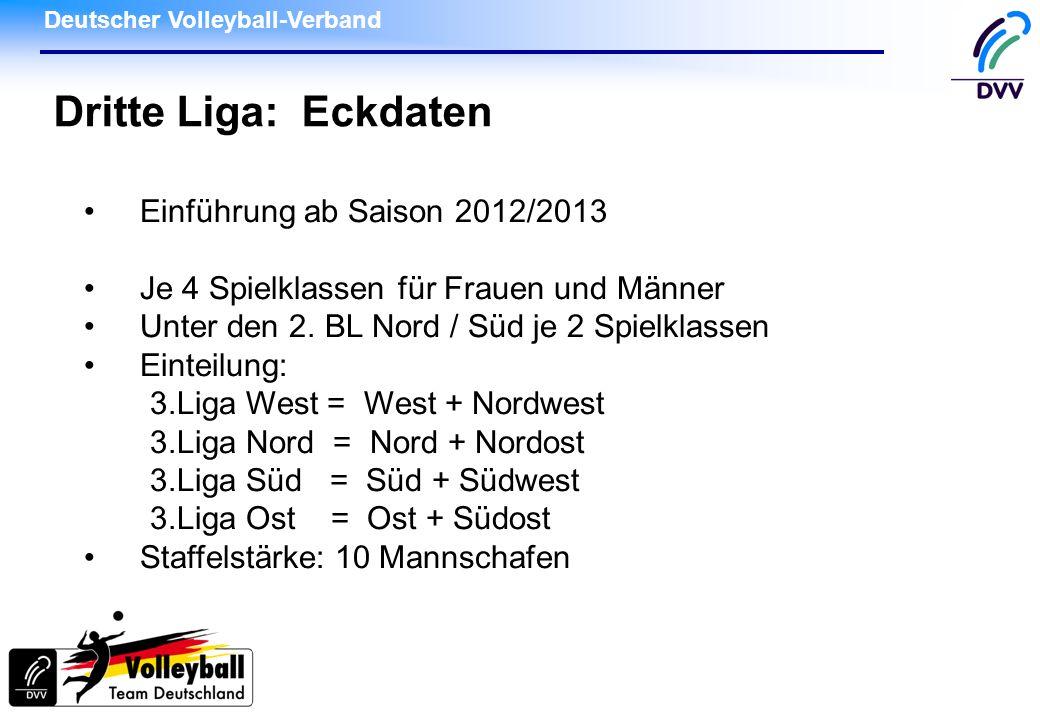Deutscher Volleyball-Verband Dritte Liga: Eckdaten Einführung ab Saison 2012/2013 Je 4 Spielklassen für Frauen und Männer Unter den 2. BL Nord / Süd j