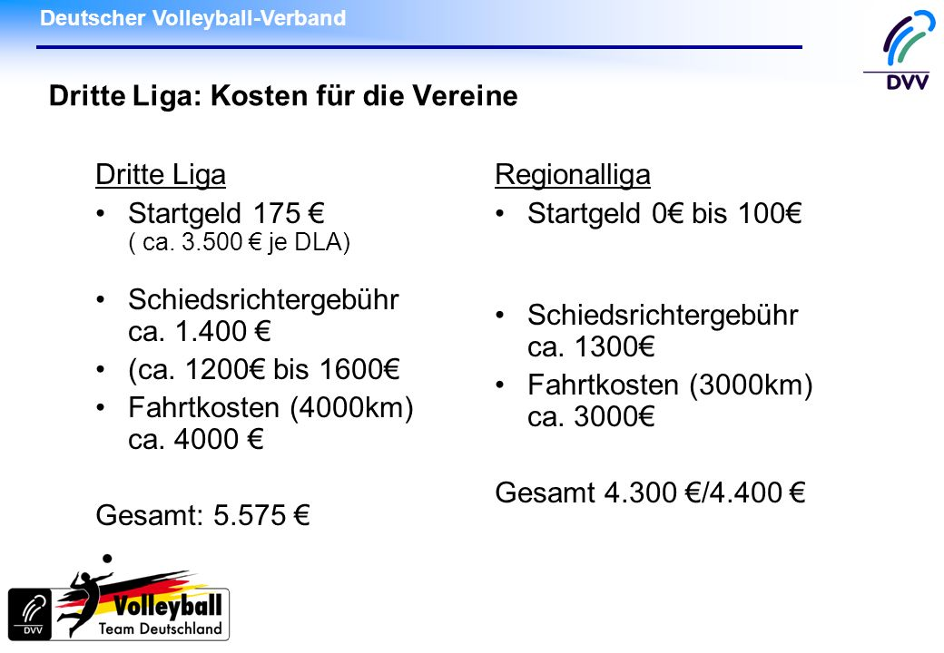 Deutscher Volleyball-Verband Dritte Liga: Kosten für die Vereine Dritte Liga Startgeld 175 ( ca. 3.500 je DLA) Schiedsrichtergebühr ca. 1.400 (ca. 120