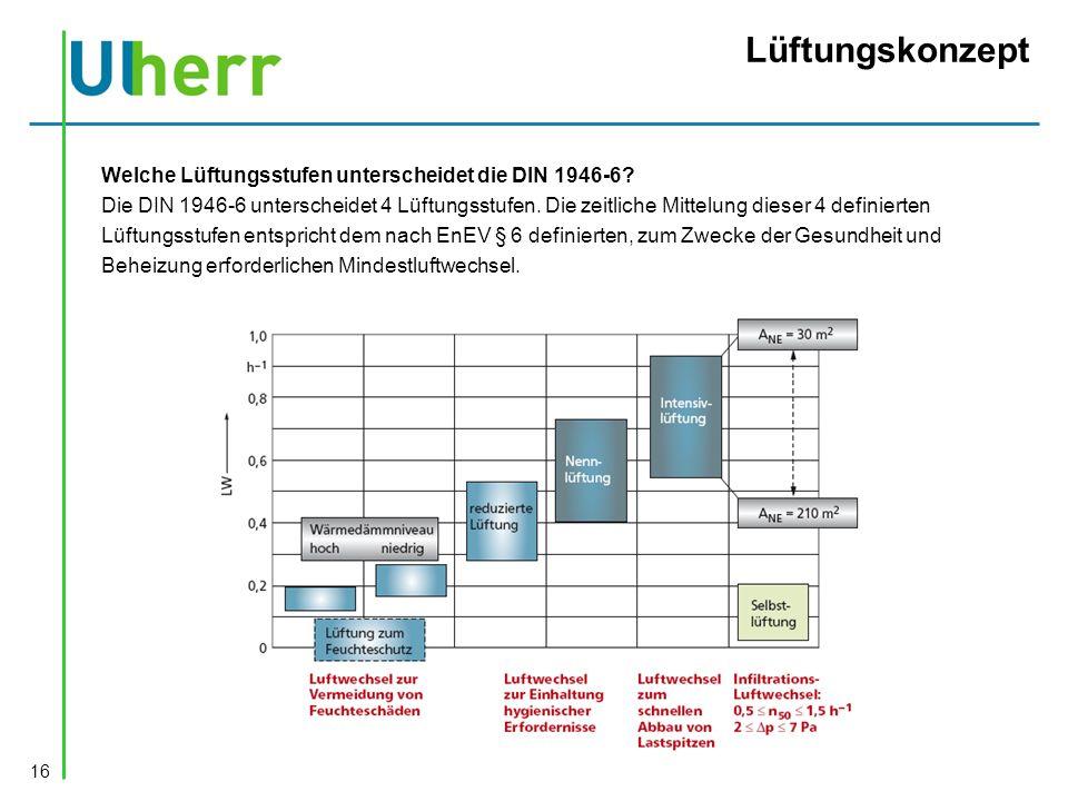 Lüftungskonzept Welche Lüftungsstufen unterscheidet die DIN 1946-6.