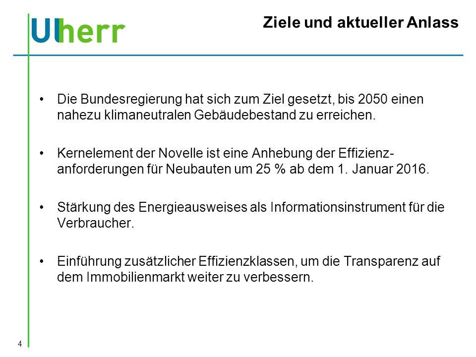 Änderungen in der EnEV 2014 Kernaussagen 5 Anhebung der energetischen Anforderungen an Neubauten ab dem 1.