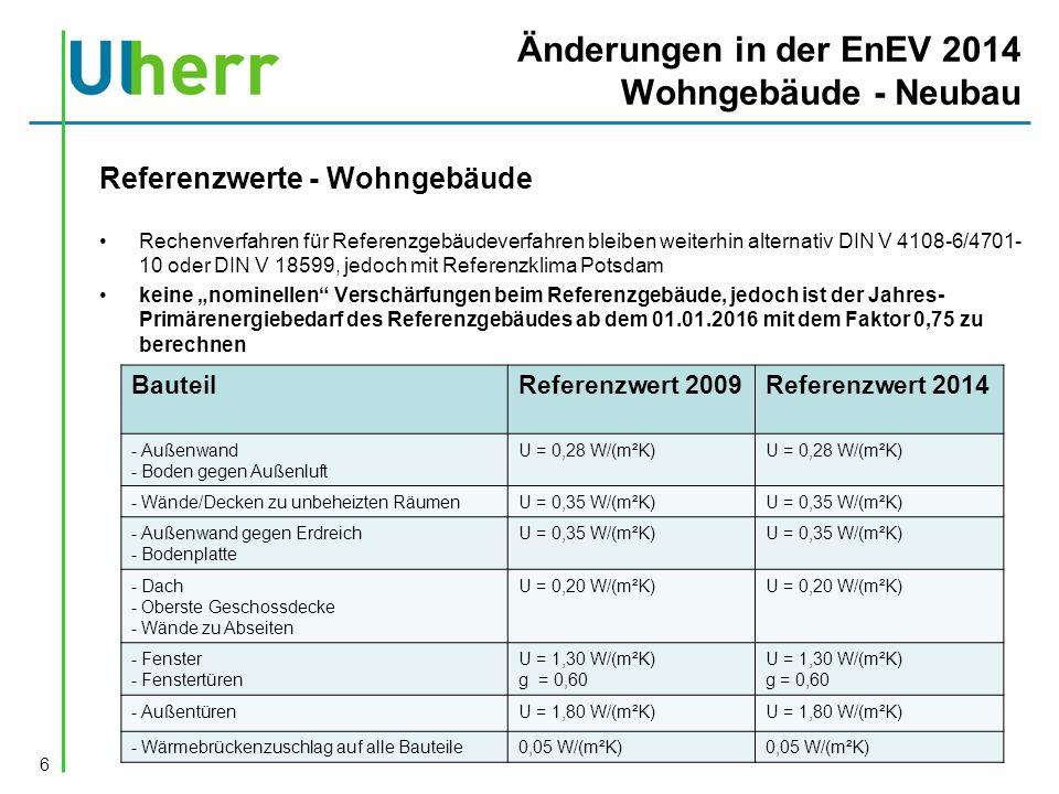 Änderungen in der EnEV 2014 Wohngebäude - Neubau Neubau - Wohngebäude max.