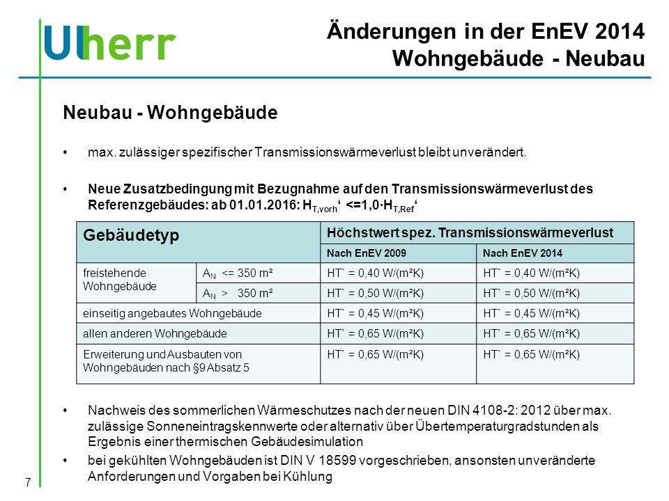 Änderungen in der EnEV 2014 Nichtwohngebäude - Neubau Neubau - Nichtwohngebäude Einzuhaltende Mittelwerte der Wärmedurchgangskoeffizienten für normalbeheizte Zonen werden verschärft: (Ausnahme: mehr wie 4 m Raumhöhe) Nachweis des sommerlichen Wärmeschutzes nach der neuen DIN 4108-2: 2012 über max.