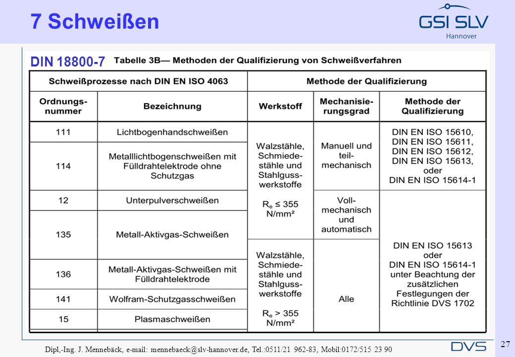 Dipl,-Ing. J. Mennebäck, e-mail: mennebaeck@slv-hannover.de, Tel.:0511/21 962-83, Mobil:0172/515 23 90 27 7 Schweißen DIN 18800-7