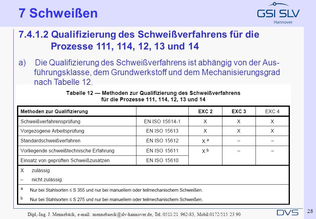 Dipl,-Ing. J. Mennebäck, e-mail: mennebaeck@slv-hannover.de, Tel.:0511/21 962-83, Mobil:0172/515 23 90 28 7 Schweißen 7.4.1.2 Qualifizierung des Schwe