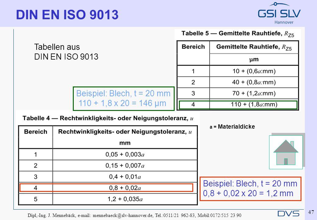 Dipl,-Ing. J. Mennebäck, e-mail: mennebaeck@slv-hannover.de, Tel.:0511/21 962-83, Mobil:0172/515 23 90 47 Tabellen aus DIN EN ISO 9013 a = Materialdic