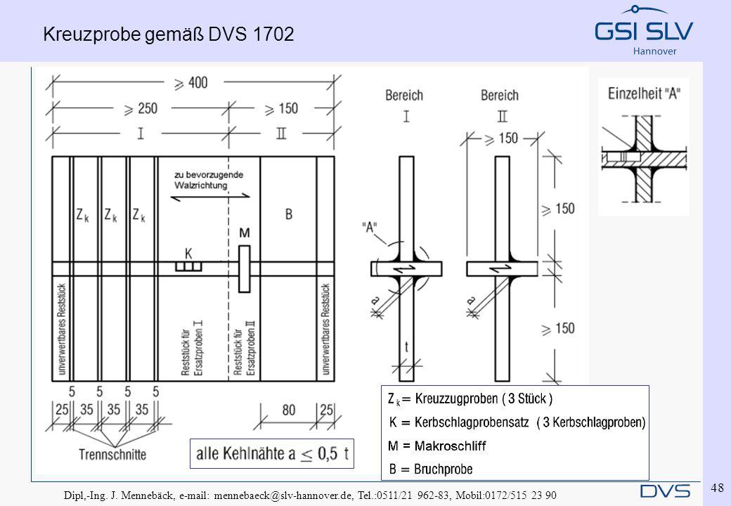 Dipl,-Ing. J. Mennebäck, e-mail: mennebaeck@slv-hannover.de, Tel.:0511/21 962-83, Mobil:0172/515 23 90 48 Kreuzprobe gemäß DVS 1702