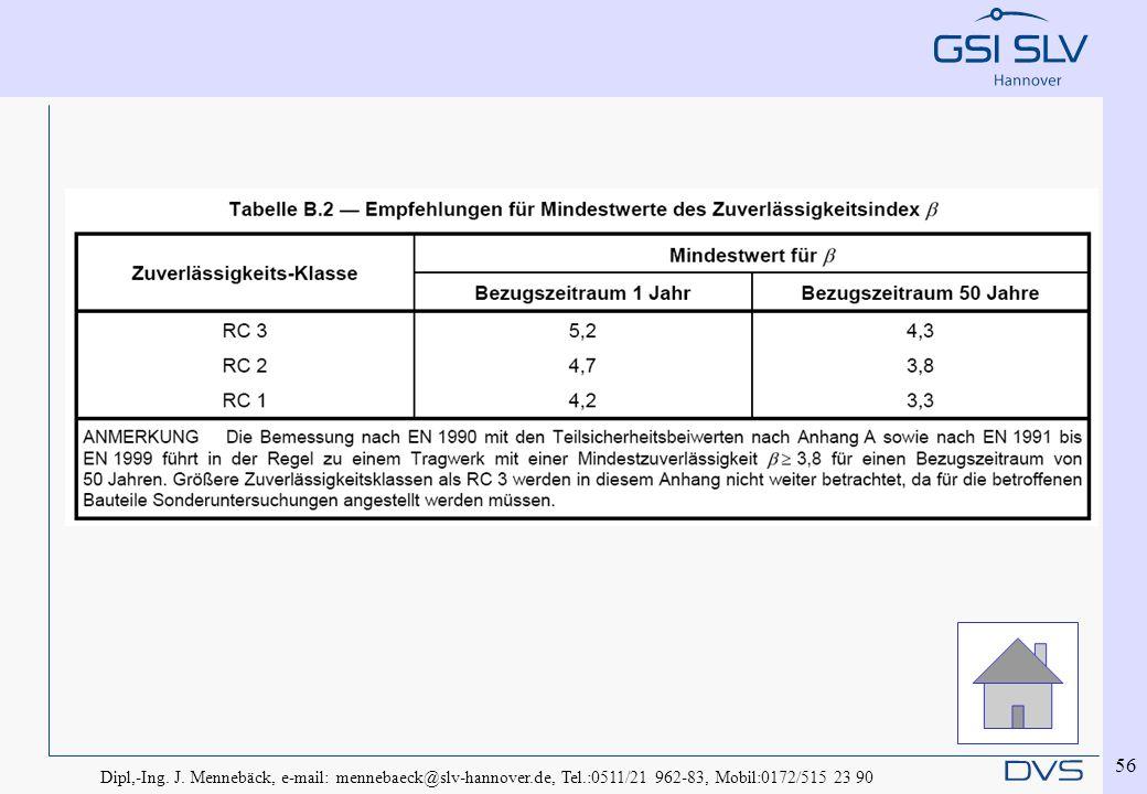 Dipl,-Ing. J. Mennebäck, e-mail: mennebaeck@slv-hannover.de, Tel.:0511/21 962-83, Mobil:0172/515 23 90 56