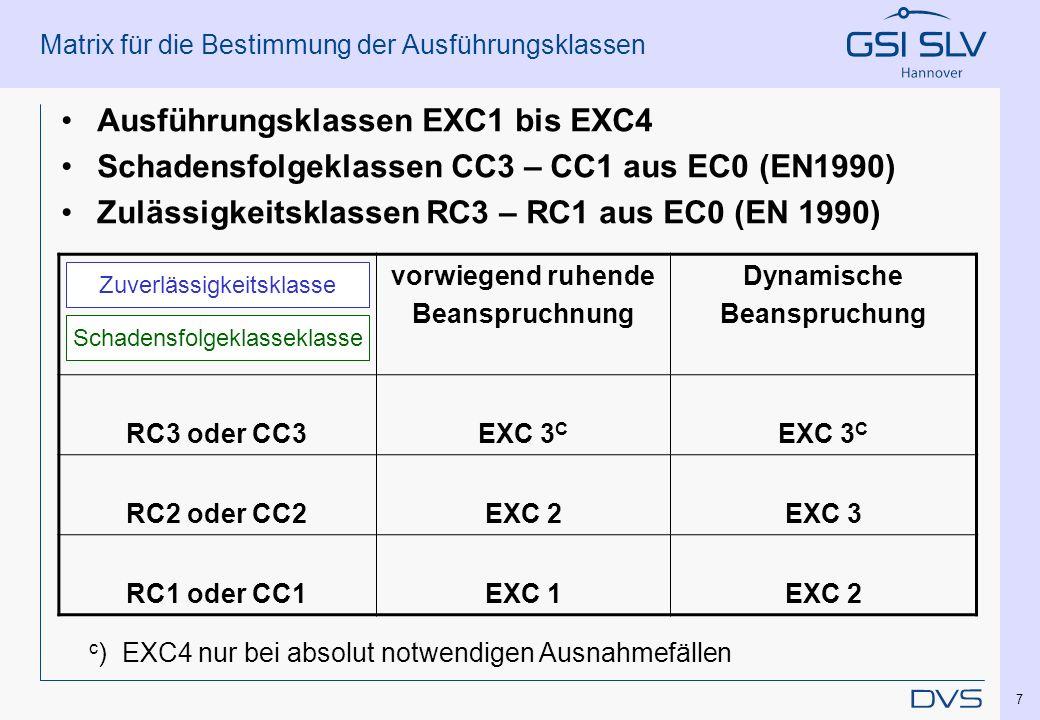 7 Matrix für die Bestimmung der Ausführungsklassen Ausführungsklassen EXC1 bis EXC4 Schadensfolgeklassen CC3 – CC1 aus EC0 (EN1990) Zulässigkeitsklass