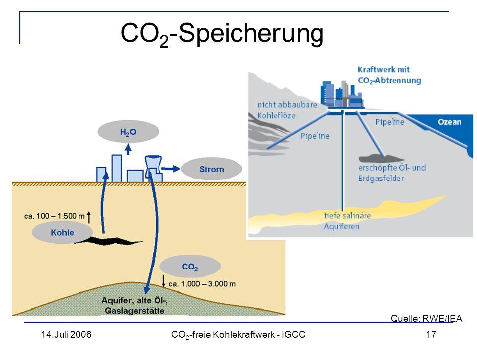 14.Juli 2006CO 2 -freie Kohlekraftwerk - IGCC18 CO 2 -Speicherung Screening –Screening potentieller Lagerstätten –Bewertung und Feasibility-Studie für 2 bis 3 Standorte Erkundung –Erkundung durch 3D-Seismik –Auswahl eins Speichers –Genehmigung Ausbau