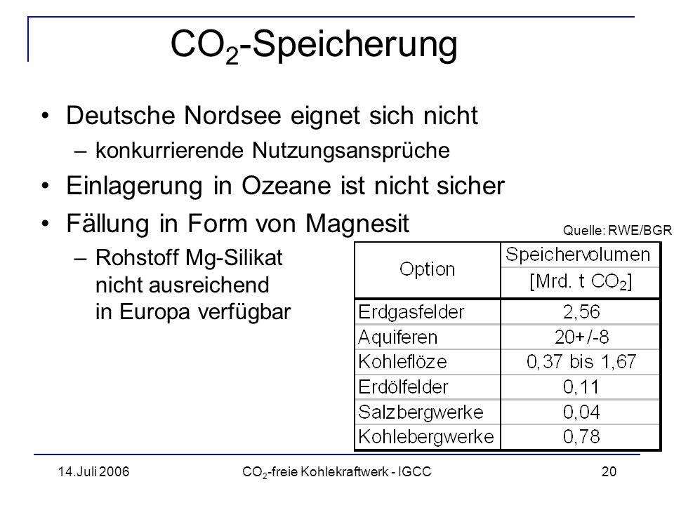 14.Juli 2006CO 2 -freie Kohlekraftwerk - IGCC21 Die CO 2 -freie Kraftwerkstechnik kann nur eine zeitlich begrenzte Option darstellen, um Zeit für die Entwicklung neuer Technologien zu gewinnen, die die Energieversorgung der Zukunft darstellen.