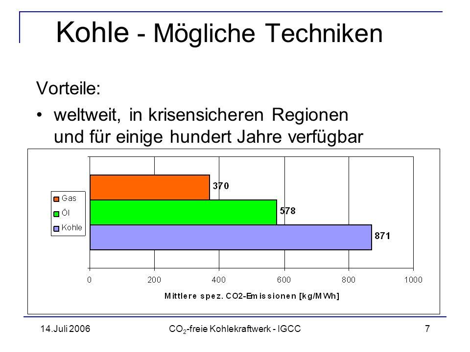 14.Juli 2006CO 2 -freie Kohlekraftwerk - IGCC8 Energiemix in Deutschland Kohle liefert auch in Zukunft einen entscheidenden Beitrag zur Energieversorgung Quelle: PROGNOS/EWI