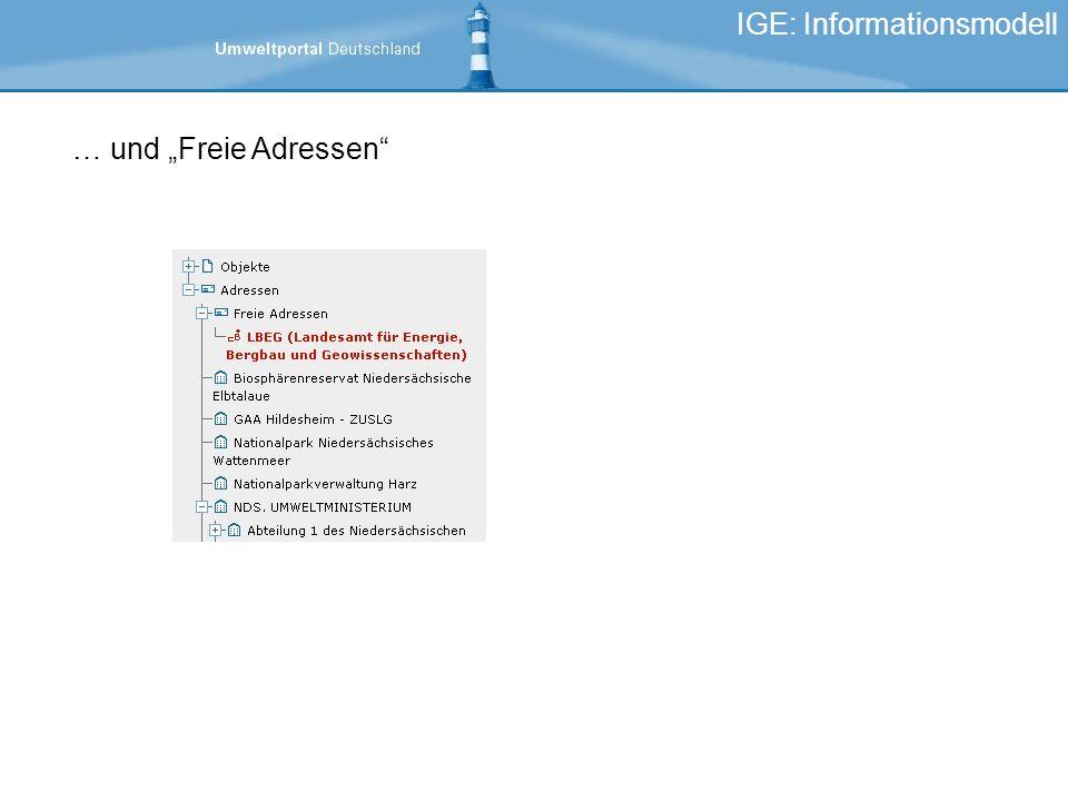… und Freie Adressen IGE: Informationsmodell