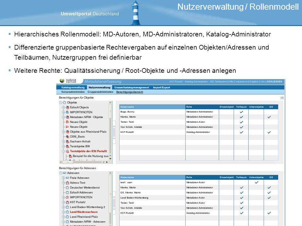 Hierarchisches Rollenmodell: MD-Autoren, MD-Administratoren, Katalog-Administrator Differenzierte gruppenbasierte Rechtevergaben auf einzelnen Objekte