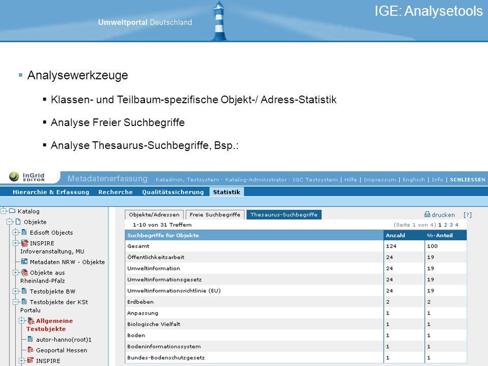 IGE: Analysetools Analysewerkzeuge Klassen- und Teilbaum-spezifische Objekt-/ Adress-Statistik Analyse Freier Suchbegriffe Analyse Thesaurus-Suchbegriffe, Bsp.: