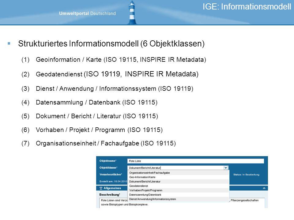 IGE: Informationsmodell Strukturiertes Informationsmodell (6 Objektklassen) (1)Geoinformation / Karte (ISO 19115, INSPIRE IR Metadata) (2)Geodatendienst (ISO 19119, INSPIRE IR Metadata) (3)Dienst / Anwendung / Informationssystem (ISO 19119) (4)Datensammlung / Datenbank (ISO 19115) (5)Dokument / Bericht / Literatur (ISO 19115) (6)Vorhaben / Projekt / Programm (ISO 19115) (7)Organisationseinheit / Fachaufgabe (ISO 19115)