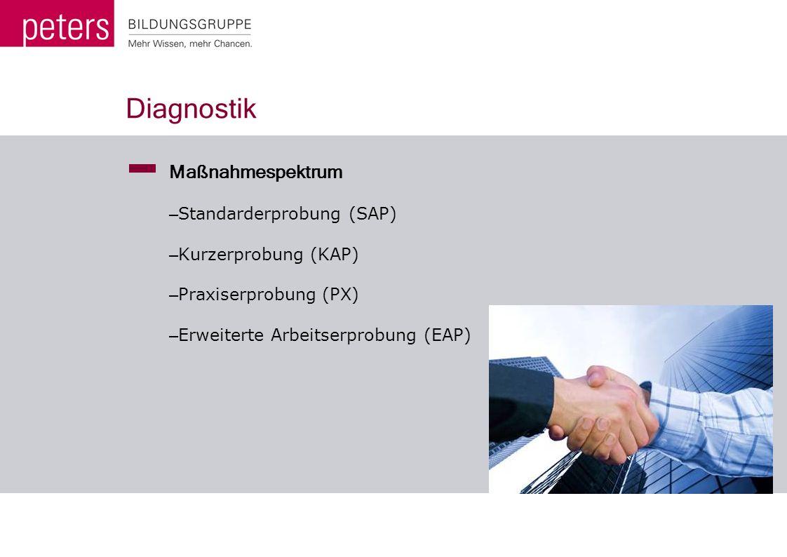 Diagnostik Maßnahmespektrum – Standarderprobung (SAP) – Kurzerprobung (KAP) – Praxiserprobung (PX) – Erweiterte Arbeitserprobung (EAP)