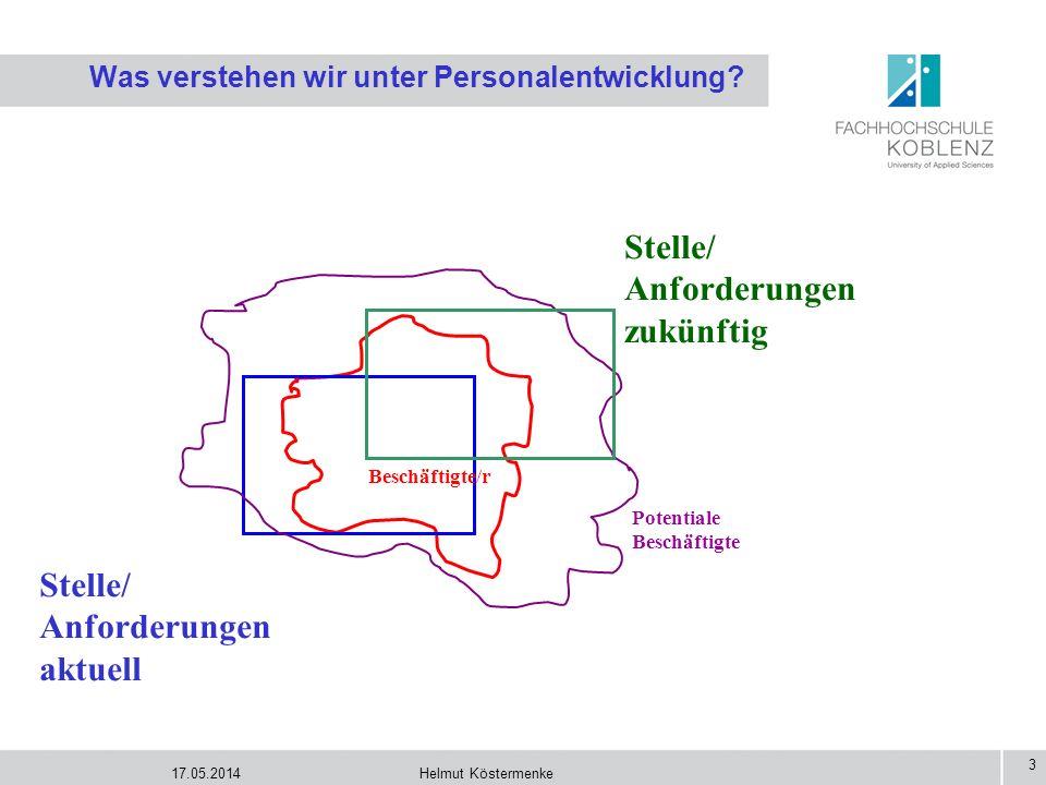 17.05.2014Helmut Köstermenke 3 Was verstehen wir unter Personalentwicklung? Beschäftigte/r Potentiale Beschäftigte Stelle/ Anforderungen zukünftig Ste