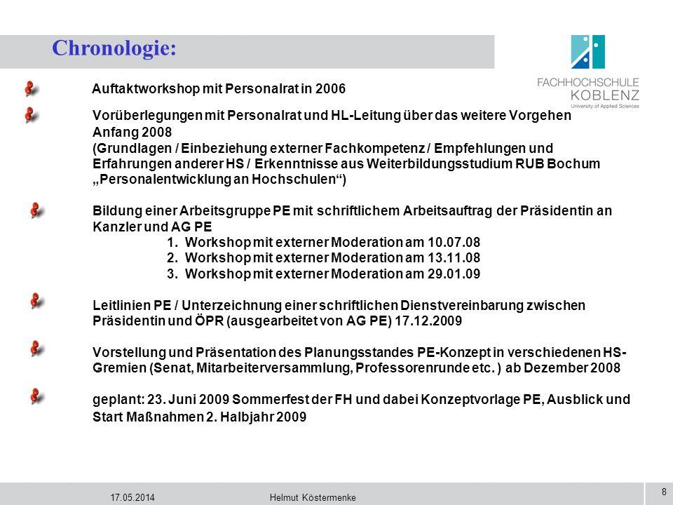 17.05.2014Helmut Köstermenke 8 Vorüberlegungen mit Personalrat und HL-Leitung über das weitere Vorgehen Anfang 2008 (Grundlagen / Einbeziehung externe