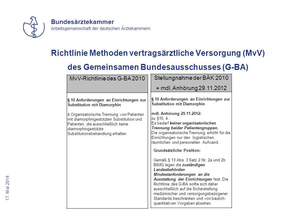 17. Mai 2014 Bundesärztekammer Arbeitsgemeinschaft der deutschen Ärztekammern Richtlinie Methoden vertragsärztliche Versorgung (MvV) des Gemeinsamen B