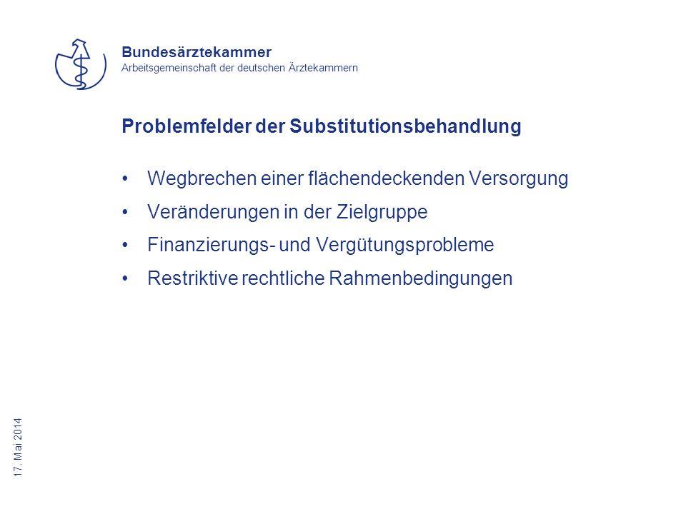 17. Mai 2014 Bundesärztekammer Arbeitsgemeinschaft der deutschen Ärztekammern Problemfelder der Substitutionsbehandlung Wegbrechen einer flächendecken