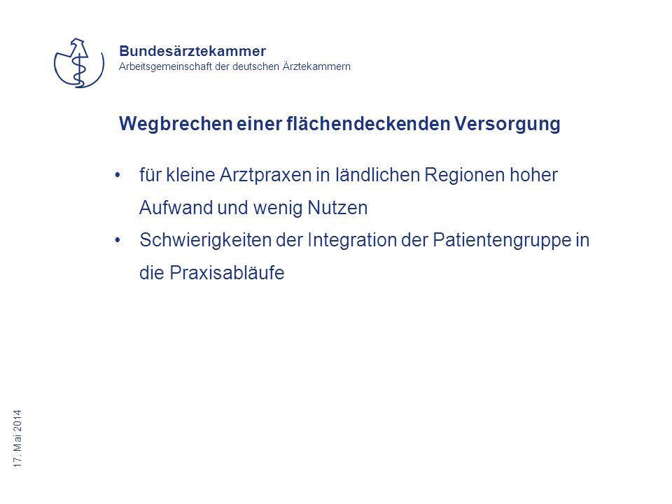 17. Mai 2014 Bundesärztekammer Arbeitsgemeinschaft der deutschen Ärztekammern Wegbrechen einer flächendeckenden Versorgung für kleine Arztpraxen in lä