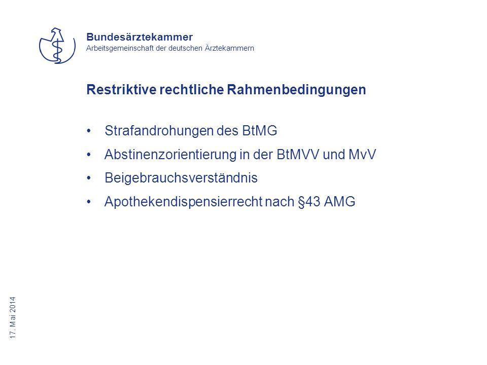 17. Mai 2014 Bundesärztekammer Arbeitsgemeinschaft der deutschen Ärztekammern Restriktive rechtliche Rahmenbedingungen Strafandrohungen des BtMG Absti