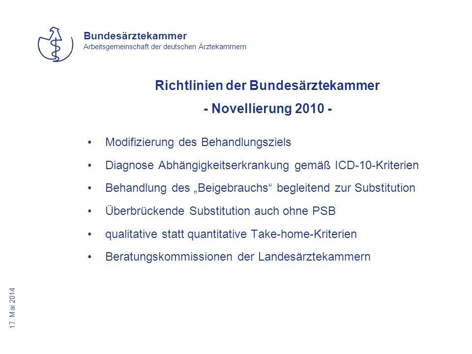 17. Mai 2014 Bundesärztekammer Arbeitsgemeinschaft der deutschen Ärztekammern Richtlinien der Bundesärztekammer - Novellierung 2010 - Modifizierung de
