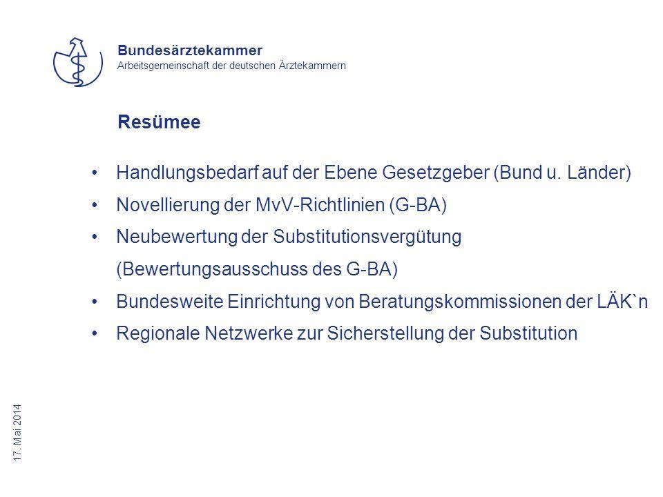 17. Mai 2014 Bundesärztekammer Arbeitsgemeinschaft der deutschen Ärztekammern Resümee Handlungsbedarf auf der Ebene Gesetzgeber (Bund u. Länder) Novel