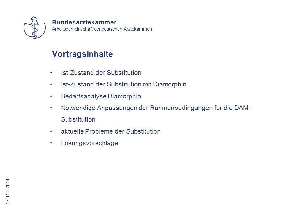 17. Mai 2014 Bundesärztekammer Arbeitsgemeinschaft der deutschen Ärztekammern Vortragsinhalte Ist-Zustand der Substitution Ist-Zustand der Substitutio