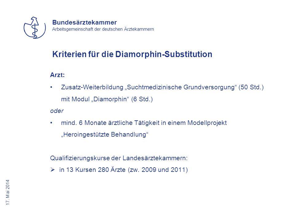 17. Mai 2014 Bundesärztekammer Arbeitsgemeinschaft der deutschen Ärztekammern Kriterien für die Diamorphin-Substitution Arzt: Zusatz-Weiterbildung Suc