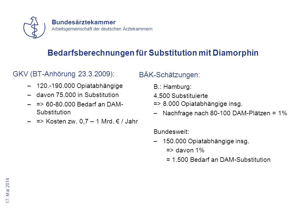 17. Mai 2014 Bundesärztekammer Arbeitsgemeinschaft der deutschen Ärztekammern Bedarfsberechnungen für Substitution mit Diamorphin GKV (BT-Anhörung 23.