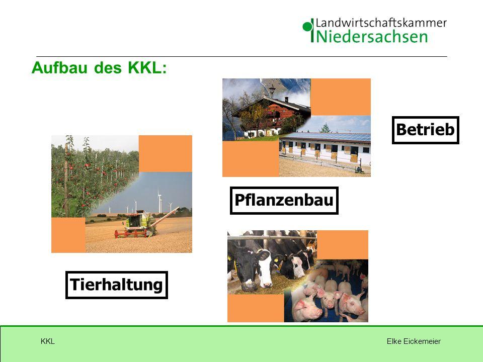 Elke EickemeierKKL Aufbau des KKL: Betrieb Pflanzenbau Tierhaltung