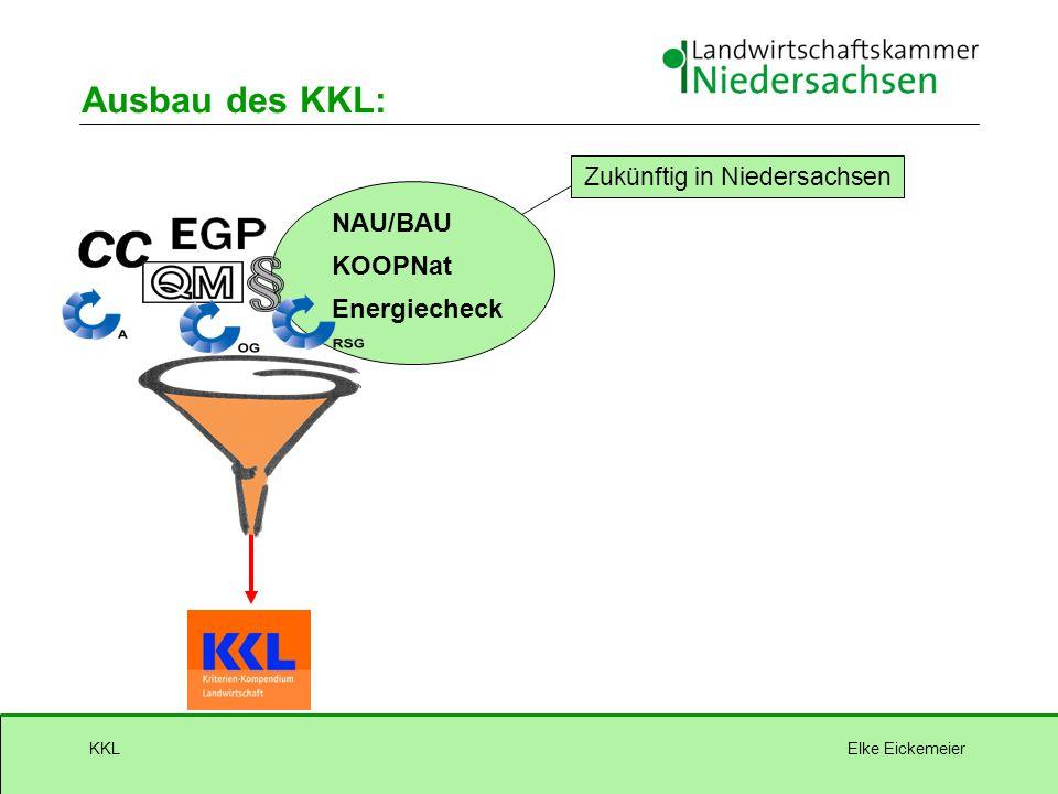 Elke EickemeierKKL Ausbau des KKL: NAU/BAU KOOPNat Energiecheck Zukünftig in Niedersachsen