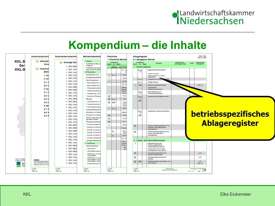 Elke EickemeierKKL betriebsspezifisches Ablageregister Kompendium – die Inhalte