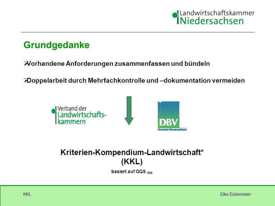 Elke EickemeierKKL Grundgedanke Vorhandene Anforderungen zusammenfassen und bündeln Doppelarbeit durch Mehrfachkontrolle und –dokumentation vermeiden Kriterien-Kompendium-Landwirtschaft* (KKL) basiert auf GQS BW