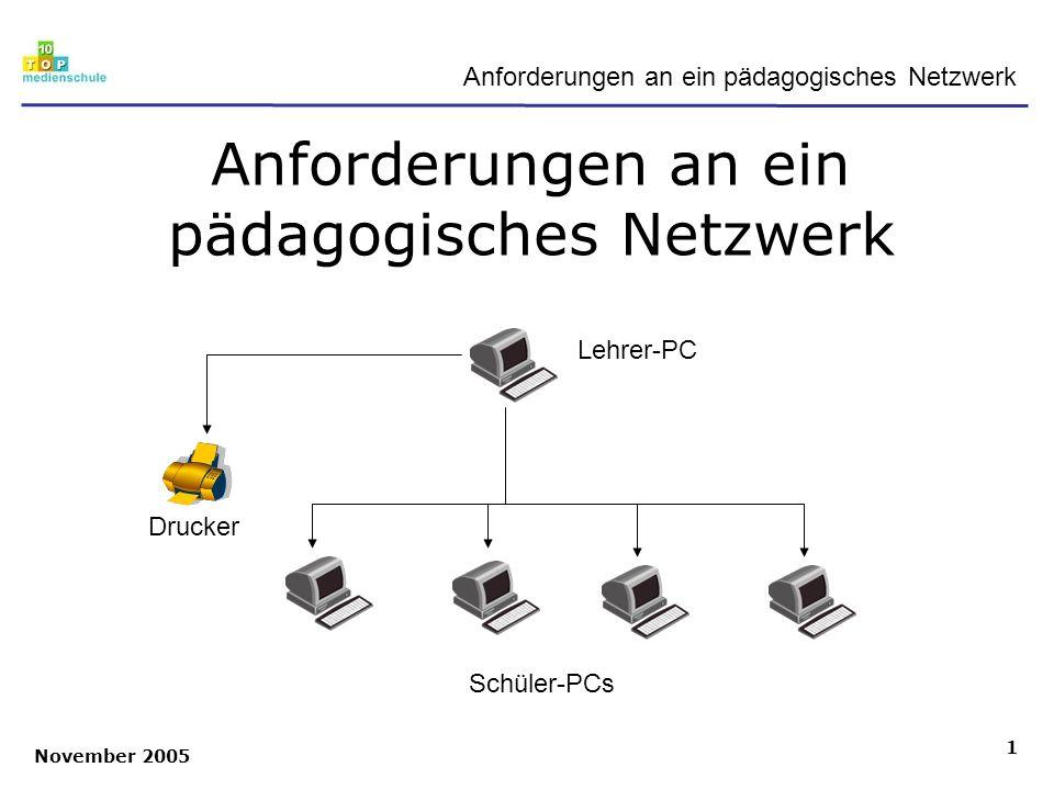 November 2005 1 Anforderungen an ein pädagogisches Netzwerk Lehrer-PC Schüler-PCs Drucker