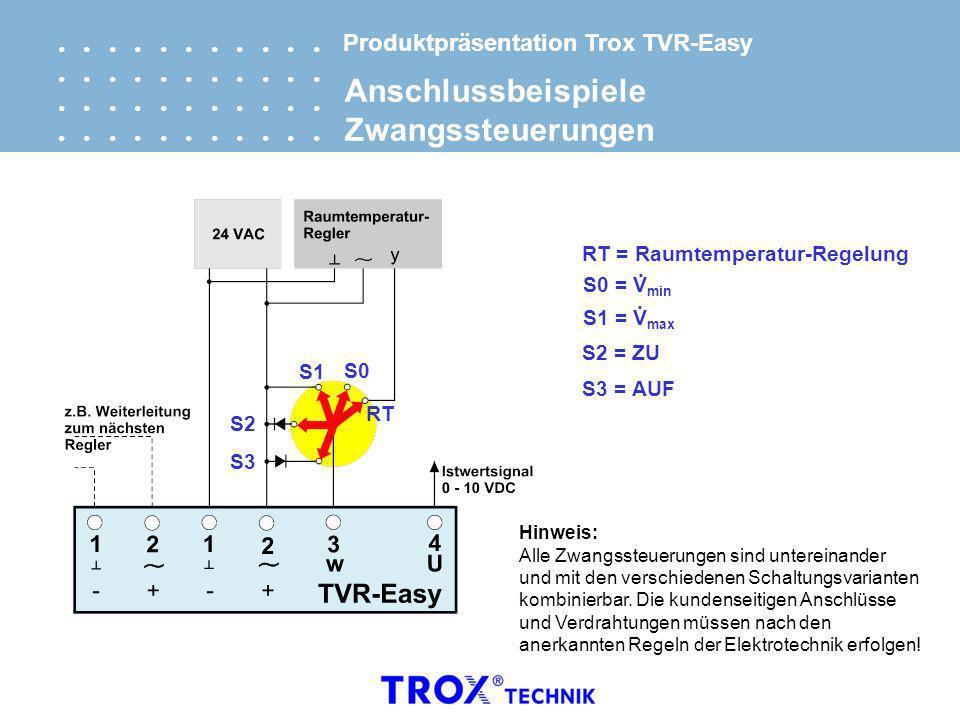 RT RT = Raumtemperatur-Regelung S0 S0 = V min. S1 S1 = V max. S2 S2 = ZU S3 S3 = AUF Produktpräsentation Trox TVR-Easy Anschlussbeispiele Zwangssteuer