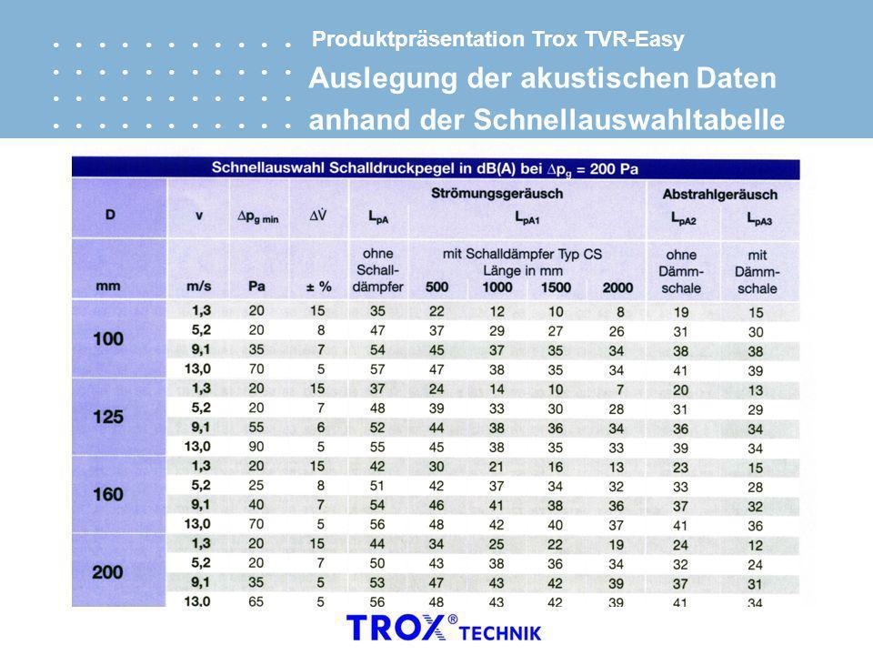 Auslegung der akustischen Daten anhand der Schnellauswahltabelle Produktpräsentation Trox TVR-Easy