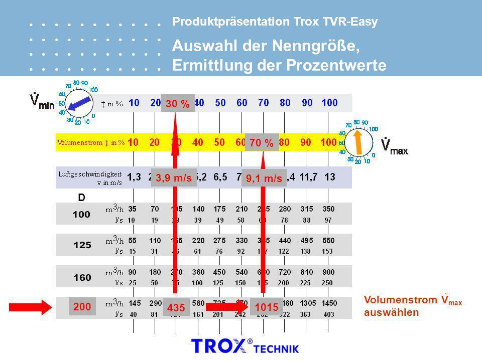 Produktpräsentation Trox TVR-Easy Auswahl der Nenngröße, Ermittlung der Prozentwerte Nenngröße auswählen 200 435 30 % 1015 70 % Volumenstrom V min aus