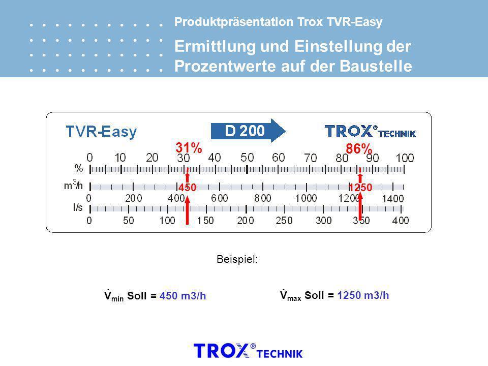Produktpräsentation Trox TVR-Easy Ermittlung und Einstellung der Prozentwerte auf der Baustelle V min Soll = 450 m3/h. 450 31% V max Soll = 1250 m3/h.