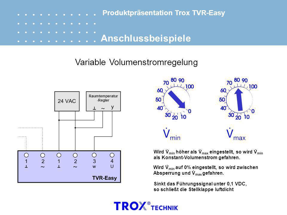 Produktpräsentation Trox TVR-Easy Anschlussbeispiele Raumtemperatur -Regler Variable Volumenstromregelung Wird V min höher als V max eingestellt, so w