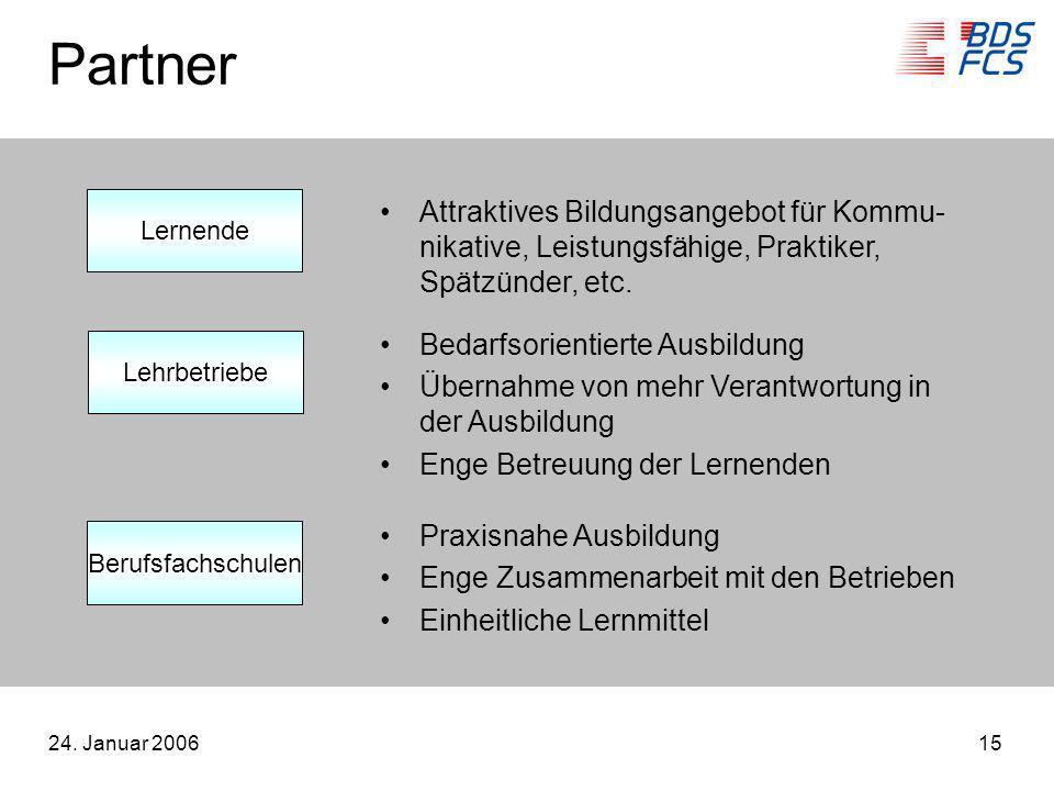 24. Januar 200615 Partner Attraktives Bildungsangebot für Kommu- nikative, Leistungsfähige, Praktiker, Spätzünder, etc. Lernende Lehrbetriebe Bedarfso