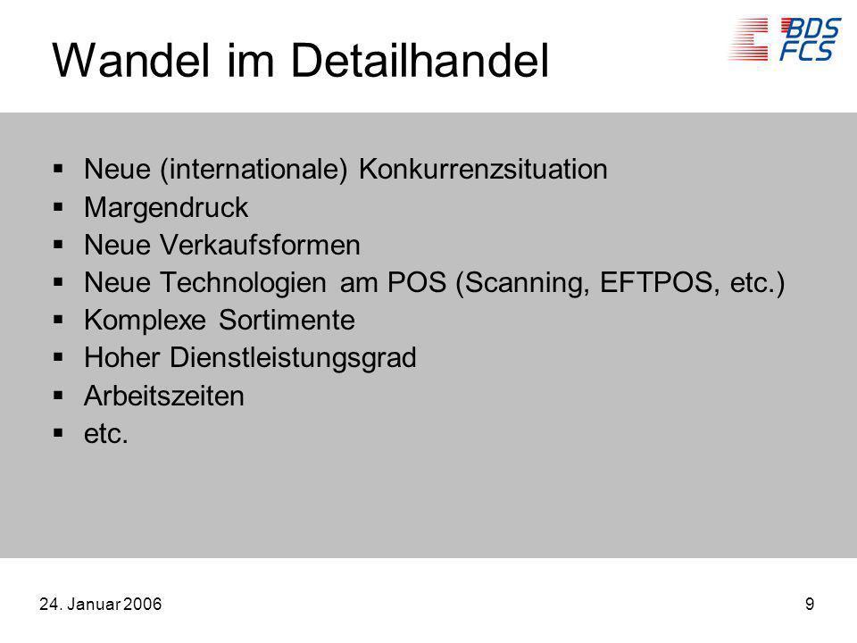 24. Januar 20069 Wandel im Detailhandel Neue (internationale) Konkurrenzsituation Margendruck Neue Verkaufsformen Neue Technologien am POS (Scanning,