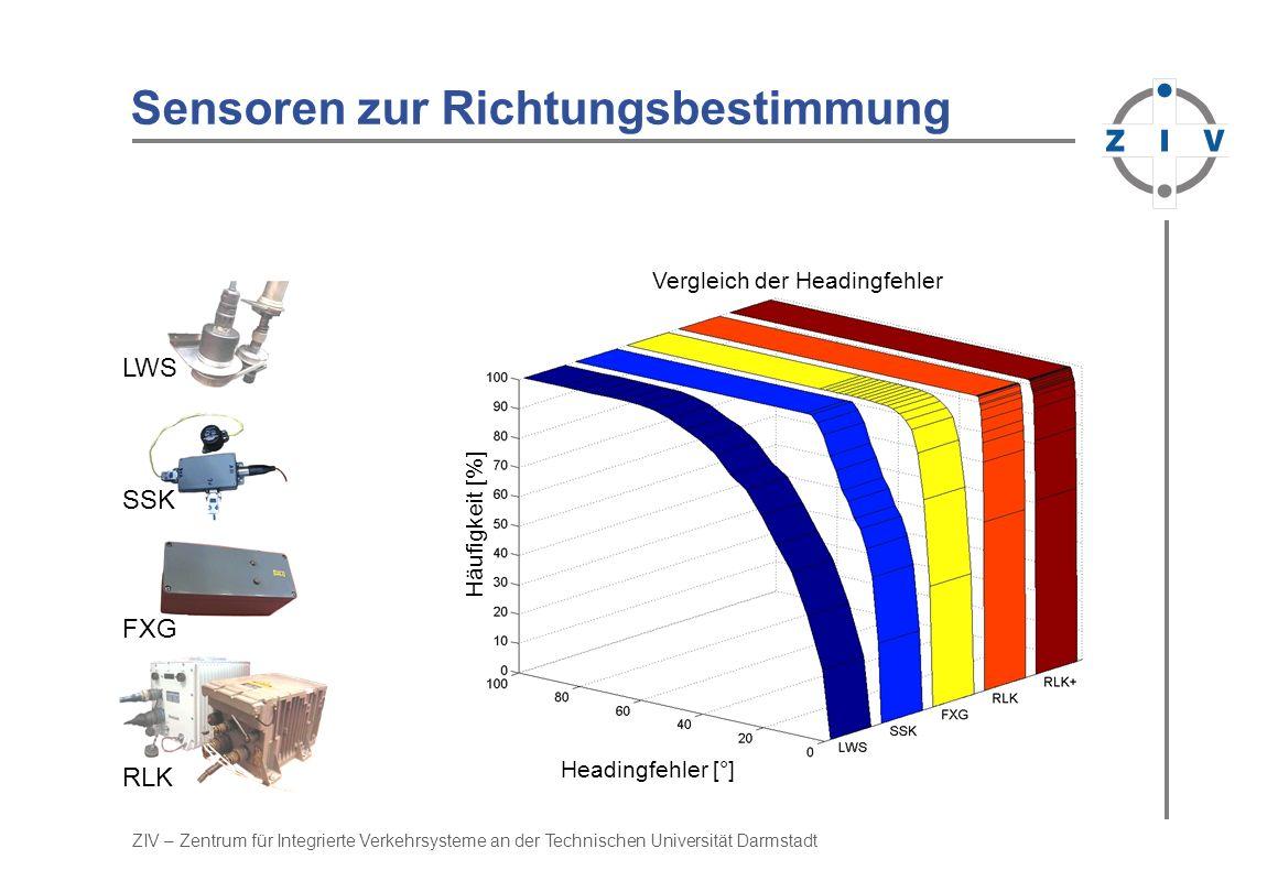 ZIV – Zentrum für Integrierte Verkehrsysteme an der Technischen Universität Darmstadt Sensoren zur Richtungsbestimmung LWS SSK FXG RLK Headingfehler [