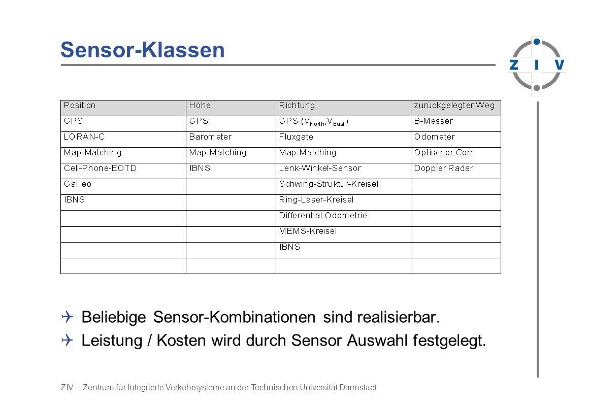 ZIV – Zentrum für Integrierte Verkehrsysteme an der Technischen Universität Darmstadt Sensor-Klassen Beliebige Sensor-Kombinationen sind realisierbar.