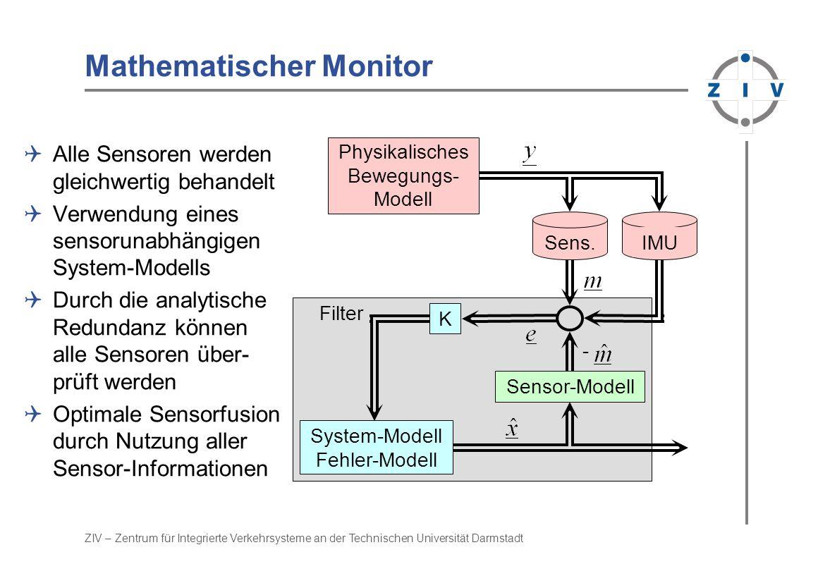 ZIV – Zentrum für Integrierte Verkehrsysteme an der Technischen Universität Darmstadt Berücksichtigt nur SDA-Fehler Fehler-Abhängigkeiten vom Zustand können nicht modelliert werden Stochastische Fehler auf IMU-Daten werden nicht berücksichtigt Ausfall von IMU = Ausfall des Gesamt-Systems .