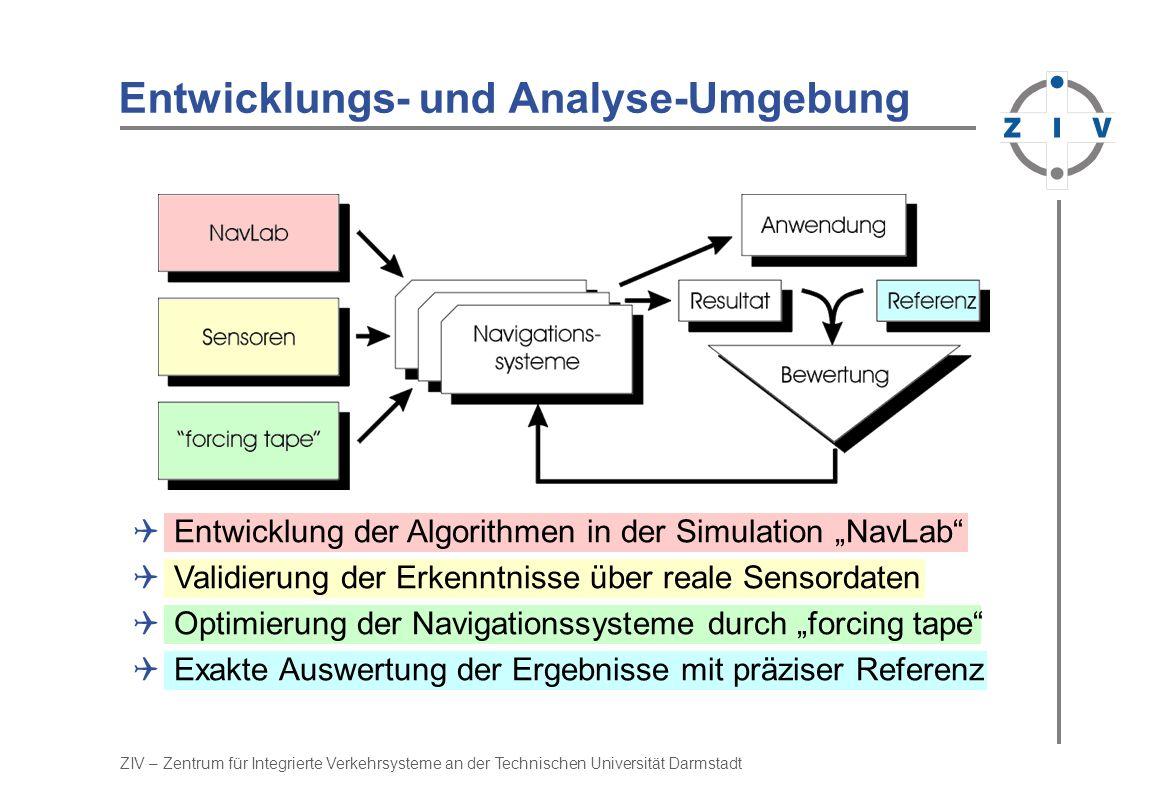 ZIV – Zentrum für Integrierte Verkehrsysteme an der Technischen Universität Darmstadt Entwicklungs- und Analyse-Umgebung Entwicklung der Algorithmen i