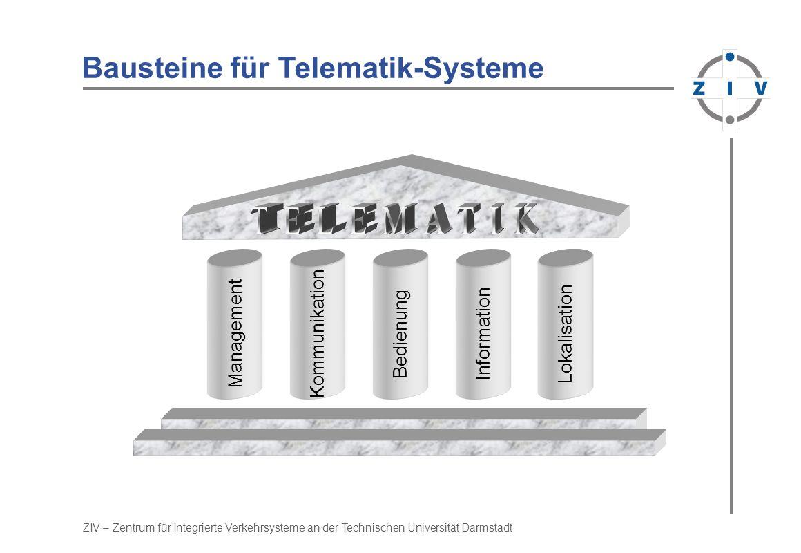 ZIV – Zentrum für Integrierte Verkehrsysteme an der Technischen Universität Darmstadt Management Kommunikation Bedienung Information Navigation Lokali